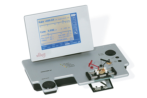 Analyzer Q1